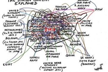 Ondřej Krátký: Aktuální Sýrie – (příliš) křehká rovnováha protichůdných vlivů?