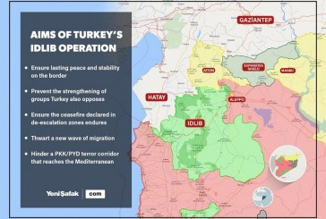 Komentář: V Idlibu tahá Turecko za kratší konec provazu