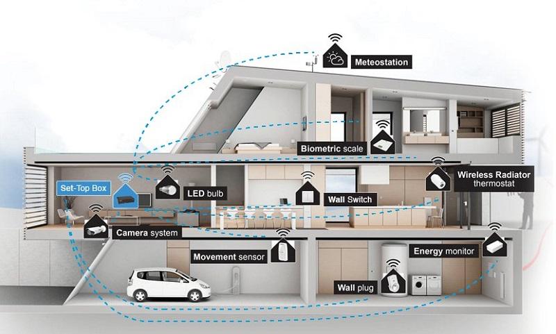 Uplatnění pro firmy (nejen) ze sektoru HVAC